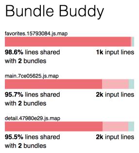 bundle-buddy