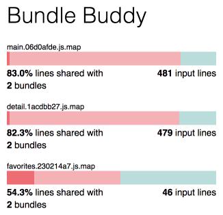 bundle-buddy2