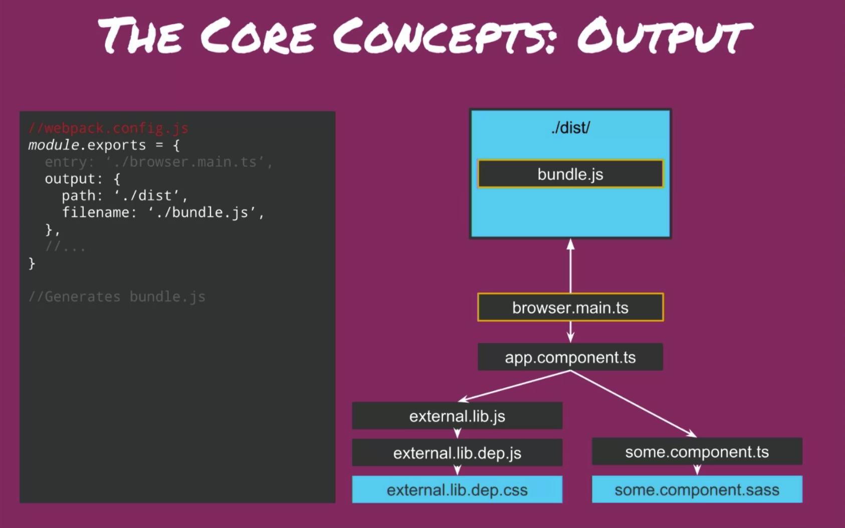 webpack-output